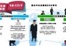 10/7-17/7 DSE海外升學咨詢及面試週,學費減免達3,000英鎊或6,000澳元,立即登記出席!